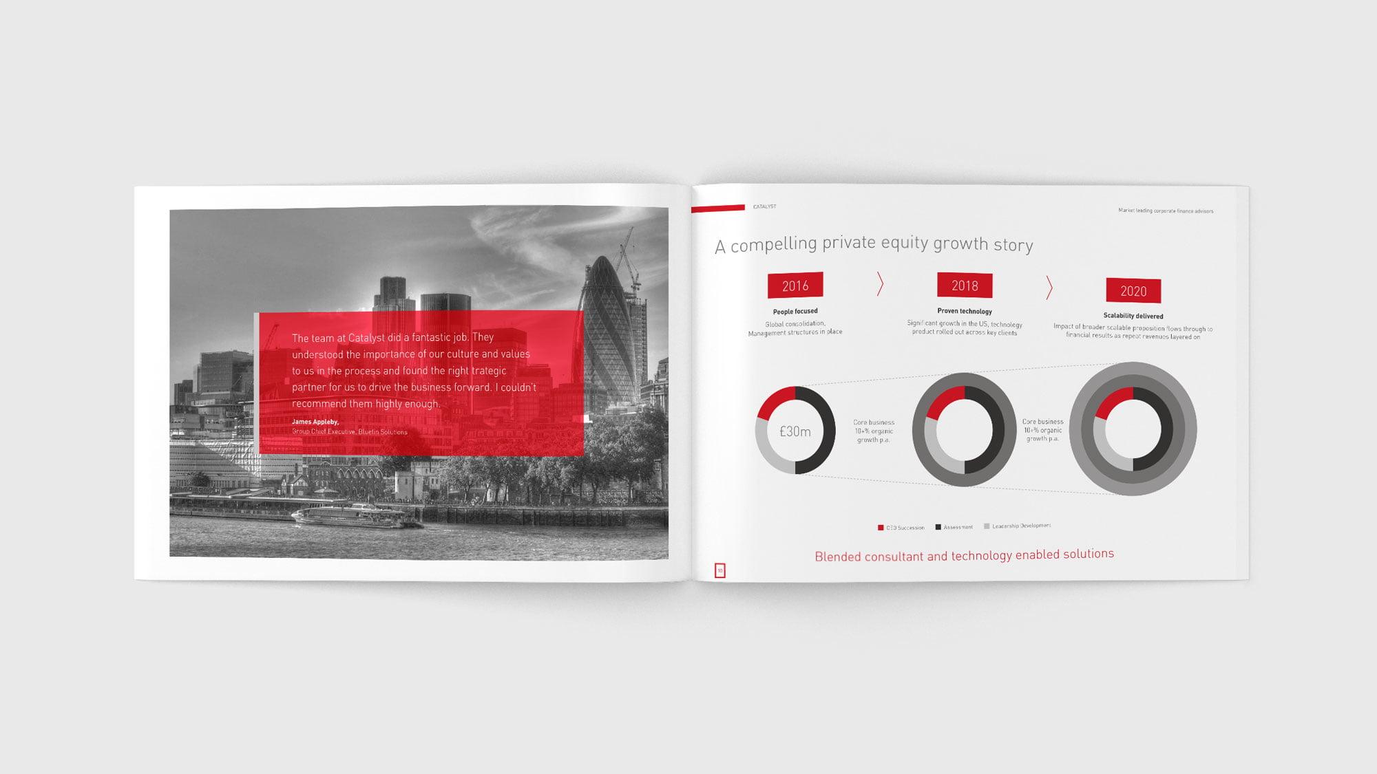 Catalyst brochure spread